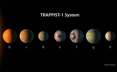 Expanding Our Universe: NASA Announces Discovery of 7 Exoplanets