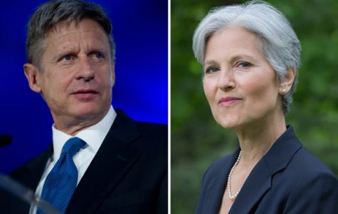 Who are the Leading Third Party Candidates?