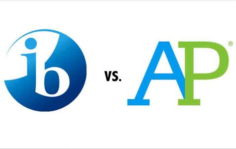Advanced Placement vs. International Baccalaureate: The Difference of Two Rigors