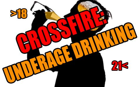 CROSSFIRE: Drinking Age Should not be Lowered