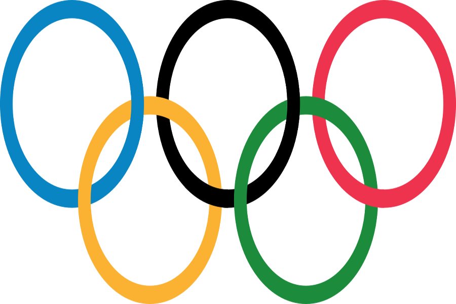 Which Winter Olympic Sport Would You Win?