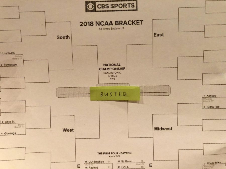 Busted: Cougar Daily March Madness Bracket Standings Updates