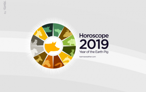 2019 Yearly Horoscope: The Astronomical Year