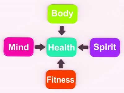 Get Wise About Exercise!